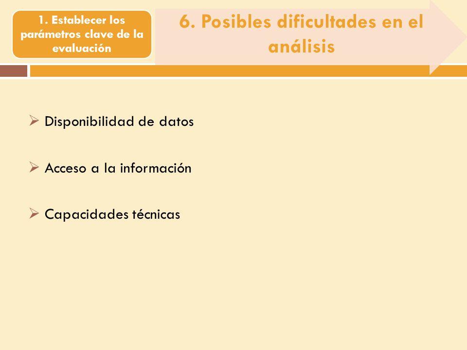 6. Posibles dificultades en el análisis 1.