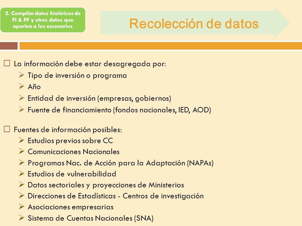 2. Compilar datos históricos de FI & FF y otros datos que aporten a los escenarios Recolección de datos La información debe estar desagregada por: Tip