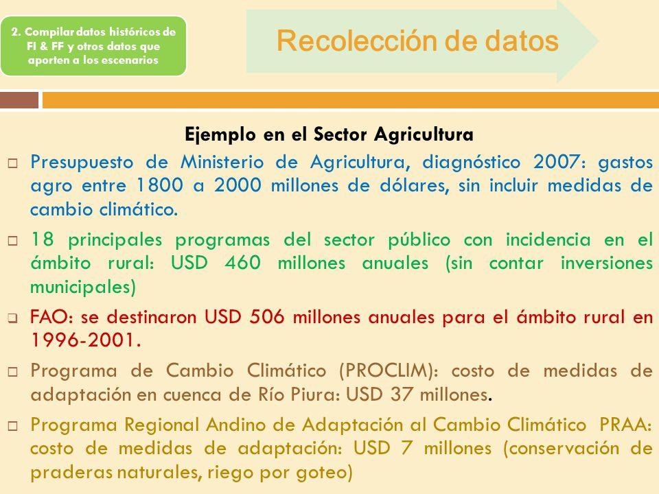 2. Compilar datos históricos de FI & FF y otros datos que aporten a los escenarios Recolección de datos Ejemplo en el Sector Agricultura Presupuesto d