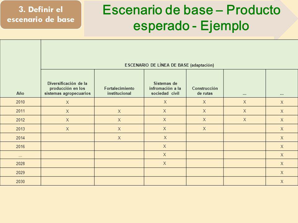 3. Definir el escenario de base Escenario de base – Producto esperado - Ejemplo Año ESCENARIO DE LÍNEA DE BASE (adaptación) Diversificación de la prod