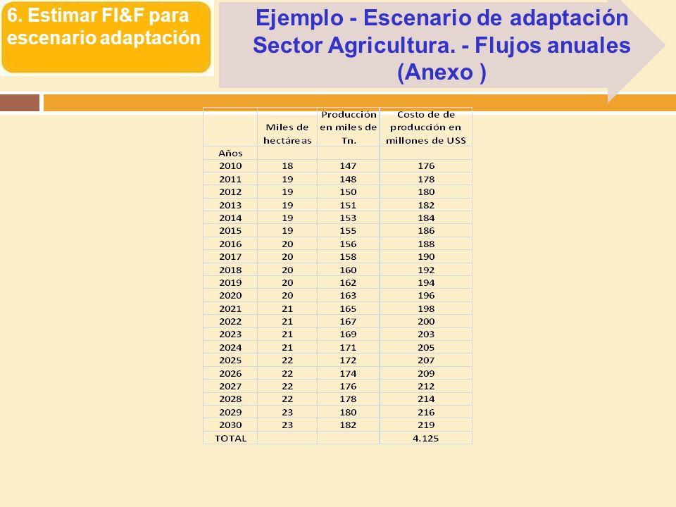 6. Estimar FI&F para escenario adaptación Ejemplo - Escenario de adaptación Sector Agricultura.
