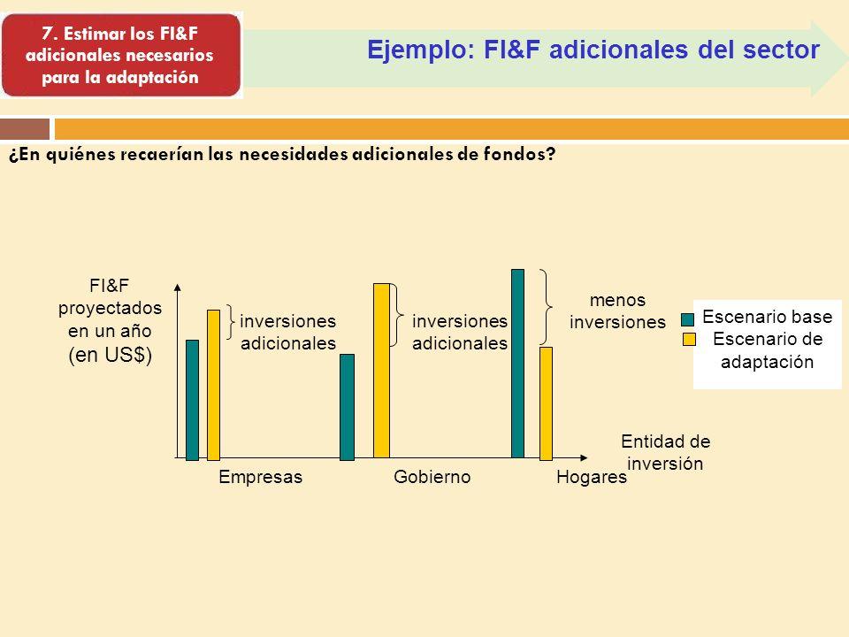 Ejemplo: FI&F adicionales del sector Entidad de inversión Empresas Gobierno Hogares Escenario base Escenario de adaptación inversiones adicionales menos inversiones FI&F proyectados en un año (en US$) inversiones adicionales 7.