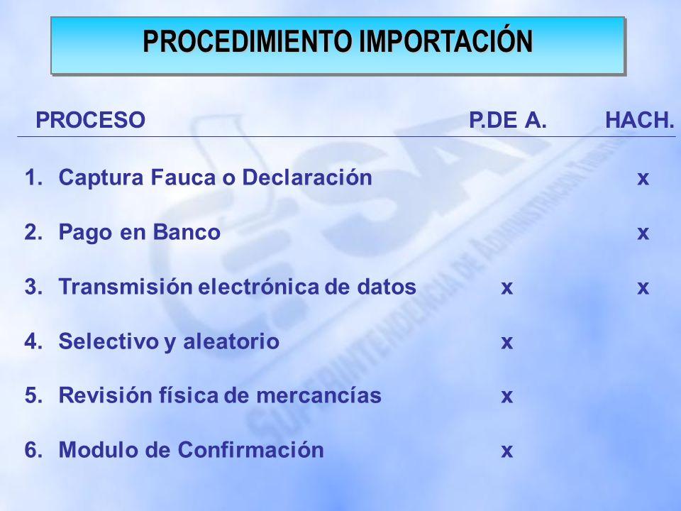 1.El transportista entrega documentación en garita de confirmación salvadoreña. 2.El técnico aduanero verifica la operación de la ventanilla de la adu