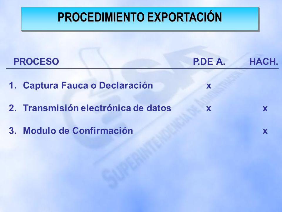 1.Captura Fauca o Declaraciónx 2.Pago en Bancox 3.Transmisión electrónica de datosxx 4.Selectivo y aleatoriox 5.Revisión física de mercancíasx 6.Modul