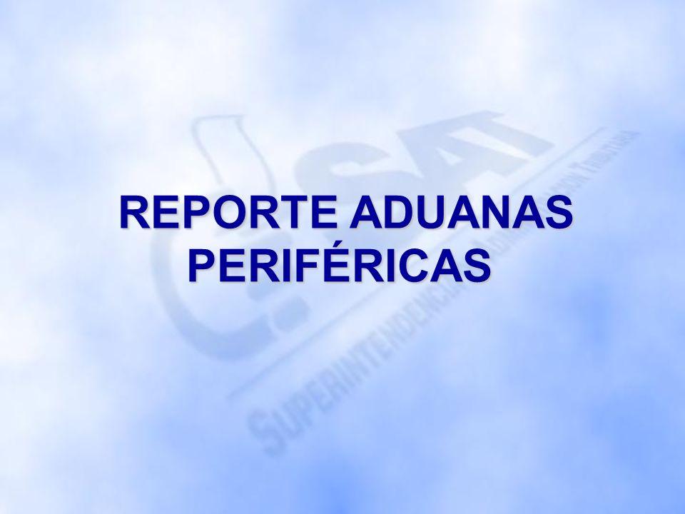 CONFIRMACION Modulo DE REGISTRO Y CONFIRMACIÓN ADUANA PILOTO HACHADURA P.A. ADUANA PERIFERICA P.Q. CAPTURA -La información de la DTI VENTANILLAS DE CO