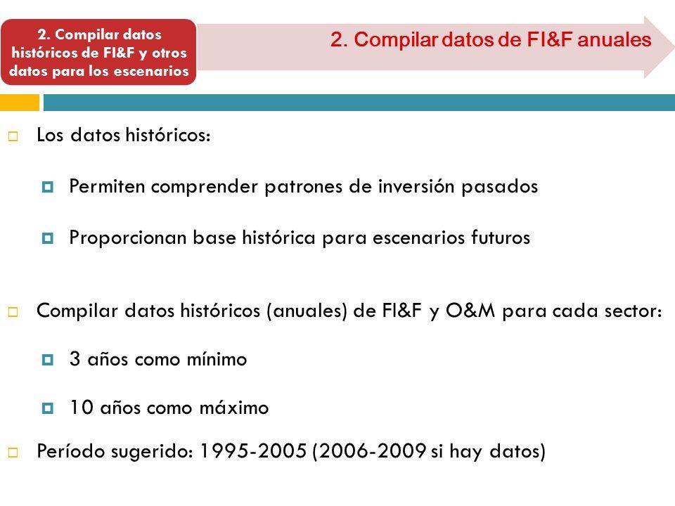 Los datos históricos: Permiten comprender patrones de inversión pasados Proporcionan base histórica para escenarios futuros Compilar datos históricos (anuales) de FI&F y O&M para cada sector: 3 años como mínimo 10 años como máximo Período sugerido: 1995-2005 (2006-2009 si hay datos) 2.