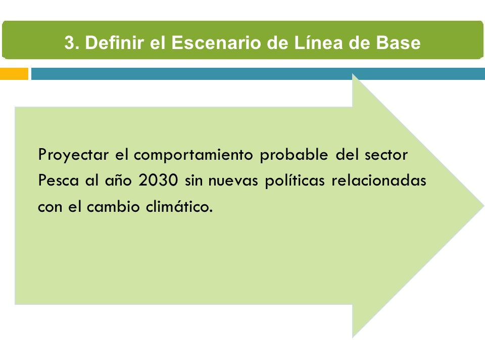 Proyectar el comportamiento probable del sector Pesca al año 2030 sin nuevas políticas relacionadas con el cambio climático. 3. Definir el Escenario d