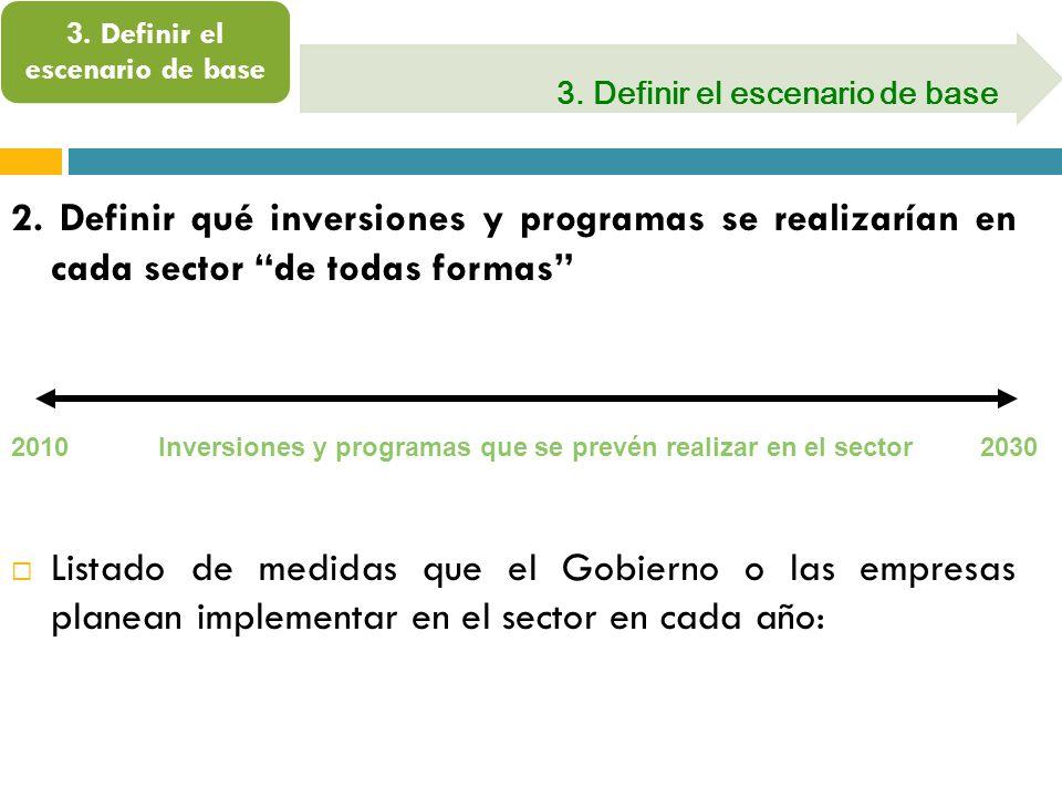 3. Definir el escenario de base 2. Definir qué inversiones y programas se realizarían en cada sector de todas formas Listado de medidas que el Gobiern