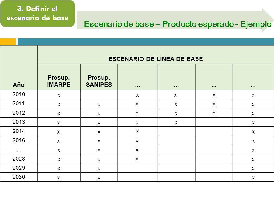 3. Definir el escenario de base Escenario de base – Producto esperado - Ejemplo Año ESCENARIO DE LÍNEA DE BASE Presup. IMARPE Presup. SANIPES... 2010