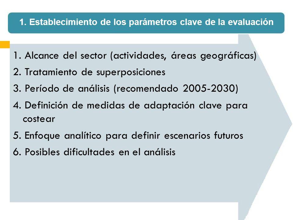1. Alcance del sector (actividades, áreas geográficas) 2. Tratamiento de superposiciones 3. Período de análisis (recomendado 2005-2030) 4. Definición