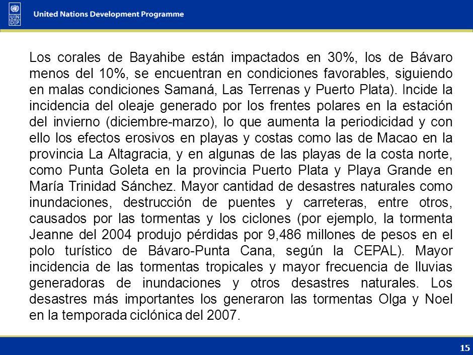 14 Vulnerabilidades del sector LOGO DE L GOBIERNO/OFICI NA DE CAMBIO CLIMÁTICO O BANDERA DEL PAÍS Los impactos físicos más relevantes provocados sobre