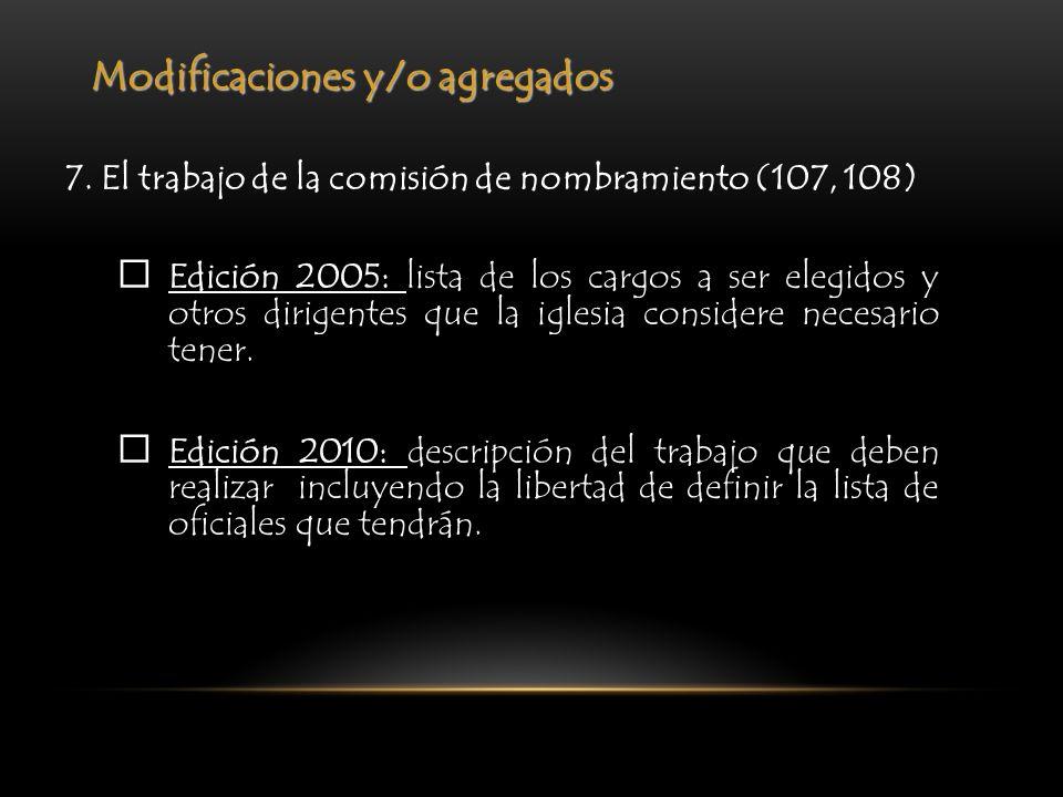 Modificaciones y/o agregados 7. El trabajo de la comisión de nombramiento (107, 108) Edición 2005: lista de los cargos a ser elegidos y otros dirigent