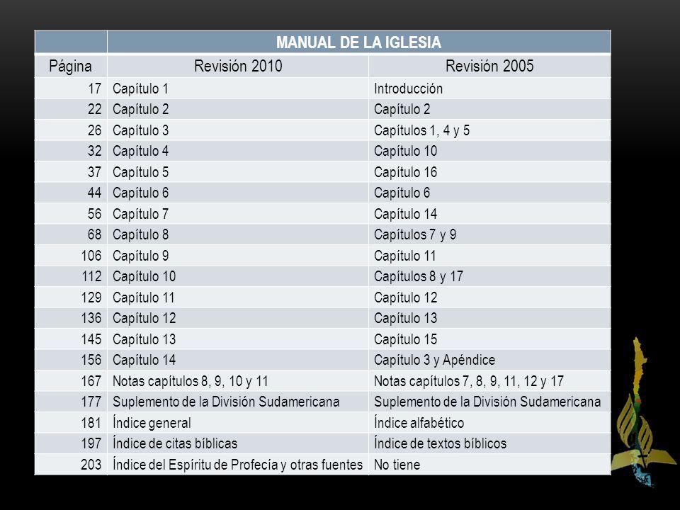 MANUAL DE LA IGLESIA PáginaRevisión 2010Revisión 2005 17Capítulo 1Introducción 22Capítulo 2 26Capítulo 3Capítulos 1, 4 y 5 32Capítulo 4Capítulo 10 37C