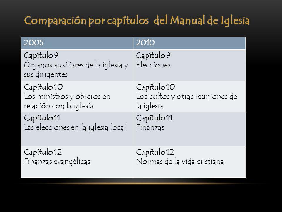 20052010 Capítulo 9 Órganos auxiliares de la iglesia y sus dirigentes Capítulo 9 Elecciones Capítulo 10 Los ministros y obreros en relación con la igl
