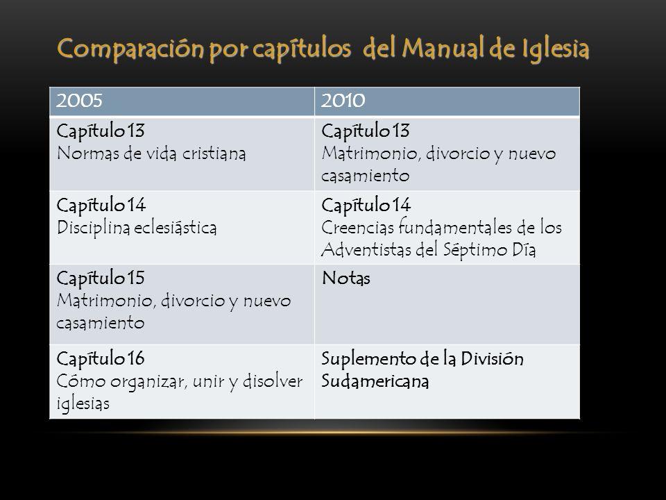 20052010 Capítulo 17 El púlpito no es un foro Apéndice Suplemento de la División Sudamericana Índice alfabético Índice de textos bíblicos Comparación por capítulos del Manual de Iglesia