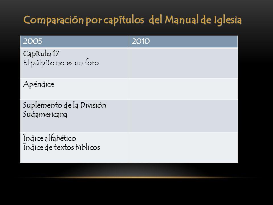20052010 Capítulo 17 El púlpito no es un foro Apéndice Suplemento de la División Sudamericana Índice alfabético Índice de textos bíblicos Comparación