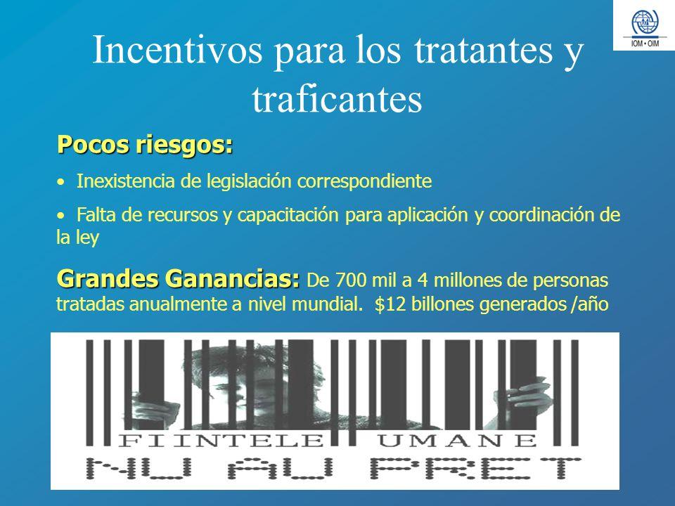 Incentivos para los tratantes y traficantes Pocos riesgos: Inexistencia de legislación correspondiente Falta de recursos y capacitación para aplicació