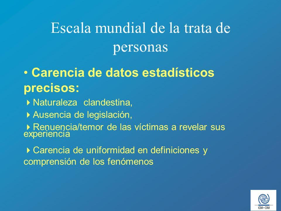 Escala mundial de la trata de personas Carencia de datos estadísticos precisos: Naturaleza clandestina, Ausencia de legislación, Renuencia/temor de la