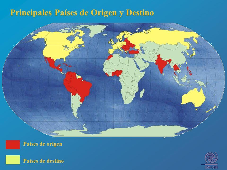 Principales Países de Origen y Destino Países de origen Países de destino