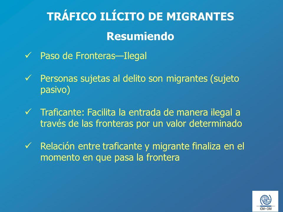 Paso de FronterasIlegal Personas sujetas al delito son migrantes (sujeto pasivo) Traficante: Facilita la entrada de manera ilegal a través de las fron