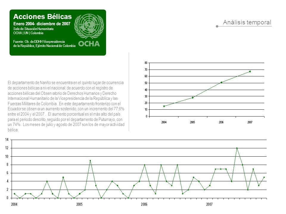 Acciones Bélicas Enero 2004- diciembre de 2007 Sala de Situación Humanitaria OCHA | UN | Colombia Fuente: Ob.