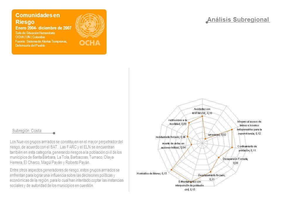 Comunidades en Riesgo Enero 2004- diciembre de 2007 Sala de Situación Humanitaria OCHA | UN | Colombia Fuente: Sistema de Alertas Tempranas, Defensorí