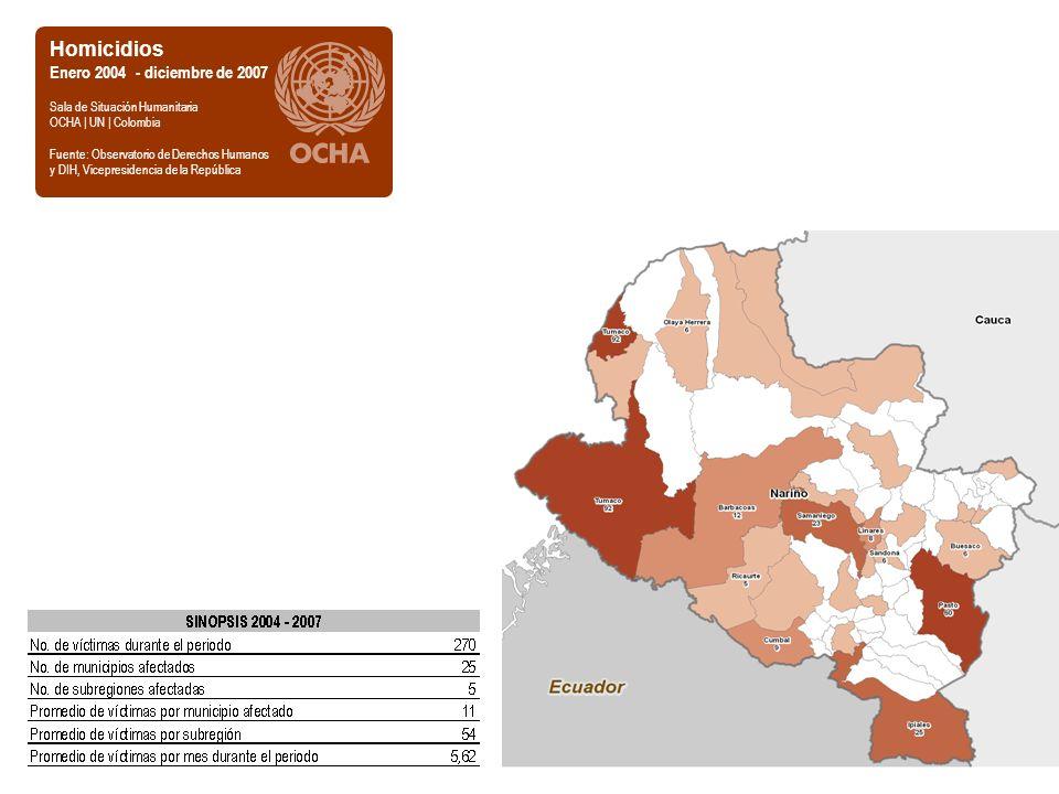 Homicidios Enero 2004 - diciembre de 2007 Sala de Situación Humanitaria OCHA | UN | Colombia Fuente: Observatorio de Derechos Humanos y DIH, Vicepresidencia de la República