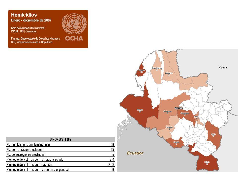Homicidios Enero - diciembre de 2007 Sala de Situación Humanitaria OCHA | UN | Colombia Fuente: Observatorio de Derechos Huanos y DIH, Vicepresidencia