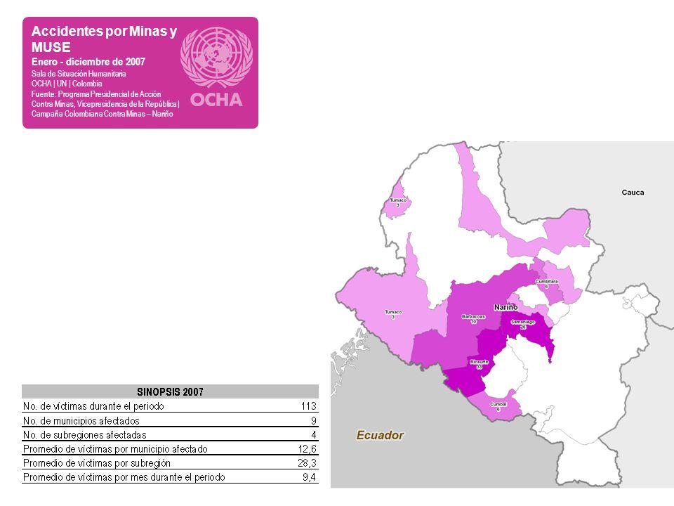 Accidentes por Minas y MUSE Enero - diciembre de 2007 Sala de Situación Humanitaria OCHA | UN | Colombia Fuente: Programa Presidencial de Acción Contra Minas, Vicepresidencia de la República | Campaña Colombiana Contra Minas – Nariño