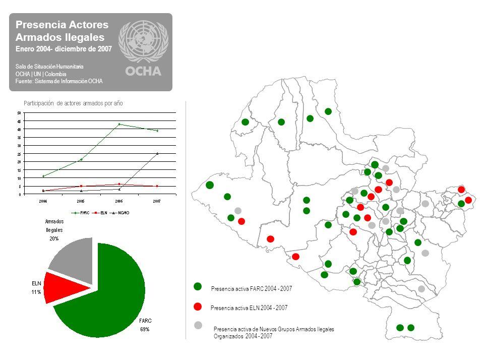 Presencia Actores Armados Ilegales Enero 2004- diciembre de 2007 Sala de Situación Humanitaria OCHA | UN | Colombia Fuente: Sistema de Información OCH