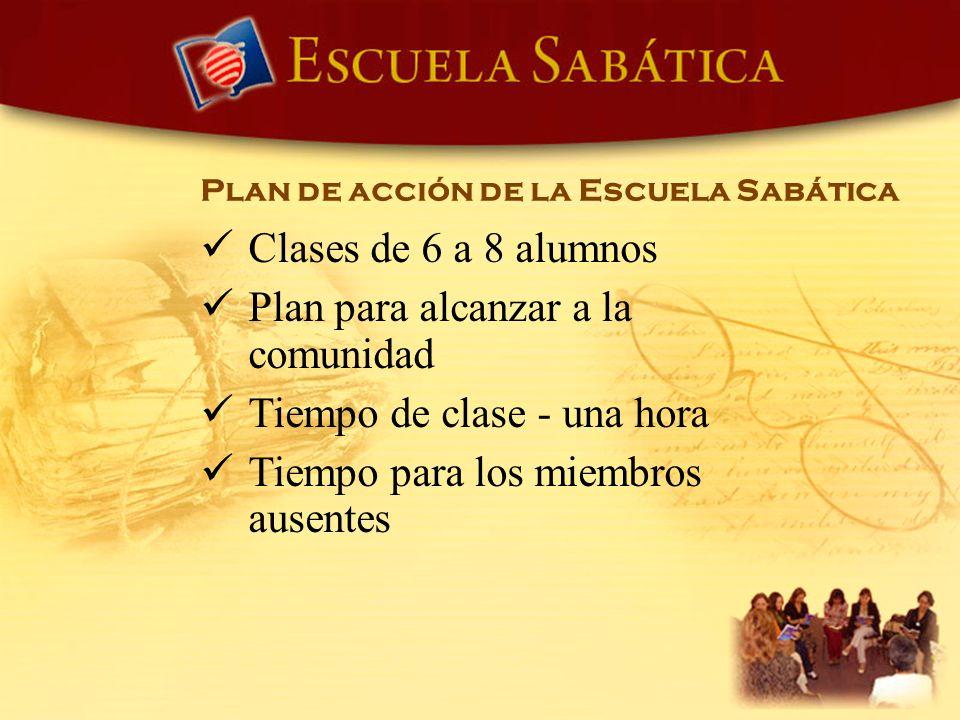 Plan de acción de la Escuela Sabática Clases de 6 a 8 alumnos Plan para alcanzar a la comunidad Tiempo de clase - una hora Tiempo para los miembros au