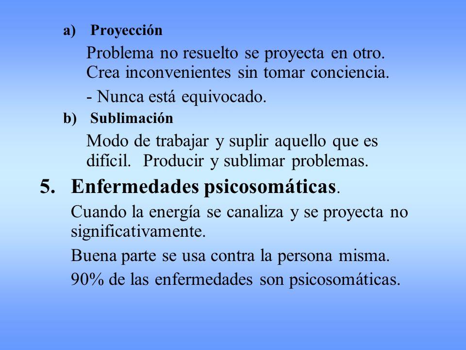 a)Proyección Problema no resuelto se proyecta en otro. Crea inconvenientes sin tomar conciencia. - Nunca está equivocado. b)Sublimación Modo de trabaj