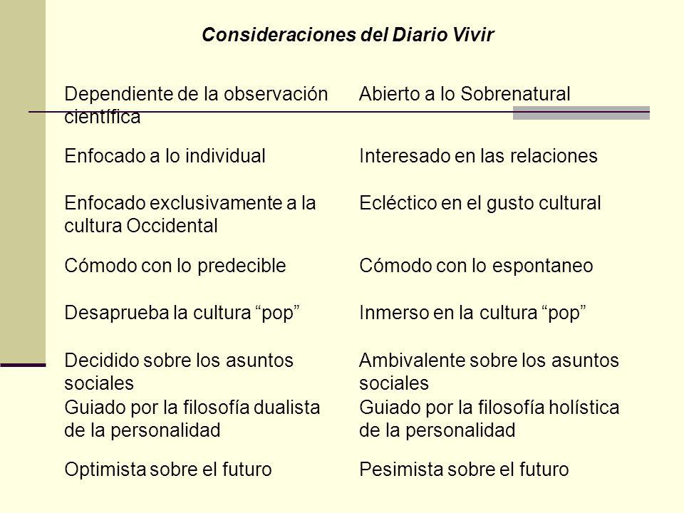 Consideraciones del Diario Vivir Dependiente de la observación científica Abierto a lo Sobrenatural Enfocado a lo individualInteresado en las relacion