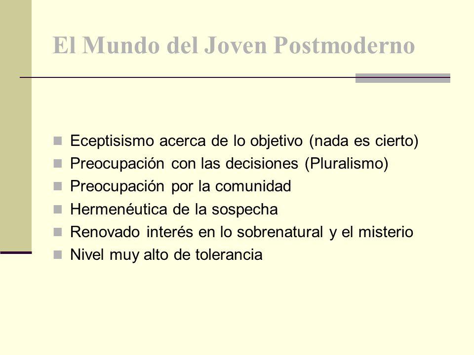 El Mundo del Joven Postmoderno Eceptisismo acerca de lo objetivo (nada es cierto) Preocupación con las decisiones (Pluralismo) Preocupación por la com