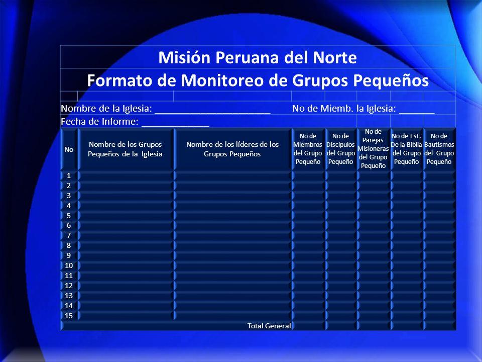 Misión Peruana del Norte Formato de Monitoreo de Grupos Pequeños Nombre de la Iglesia: ______________________ No de Miemb.