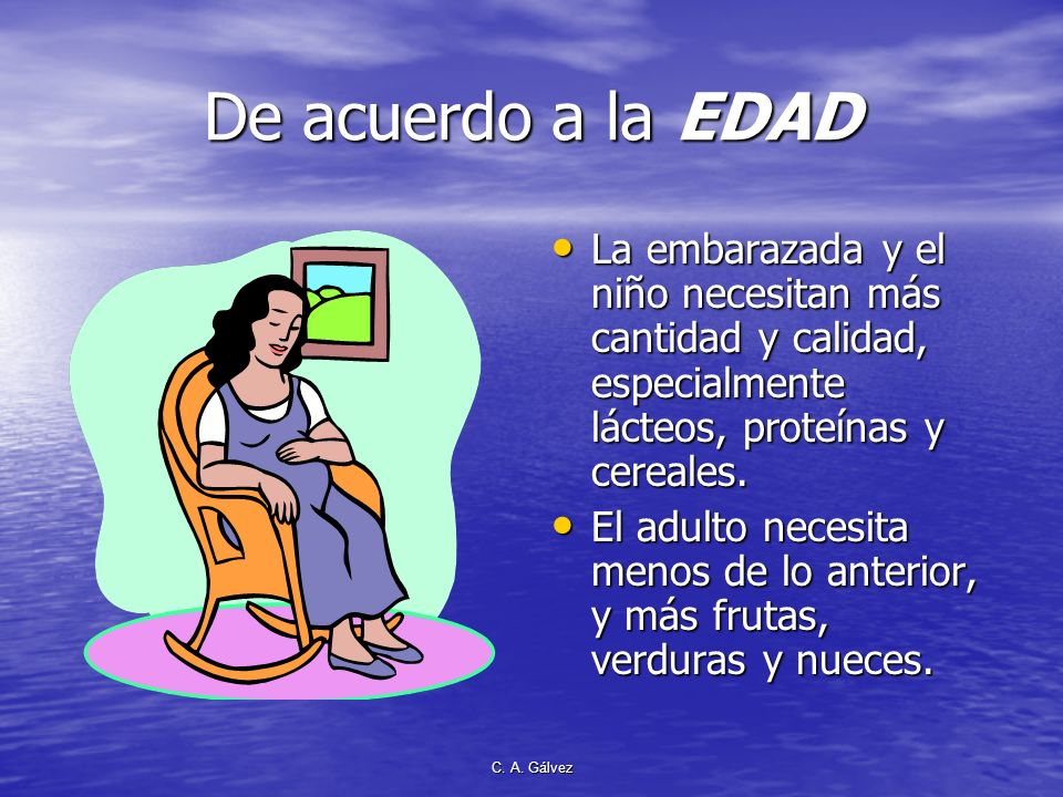 C. A. Gálvez Principio más importante La alimentación de una persona depende de: La alimentación de una persona depende de: –LA EDAD –LA ACTIVIDAD –EL