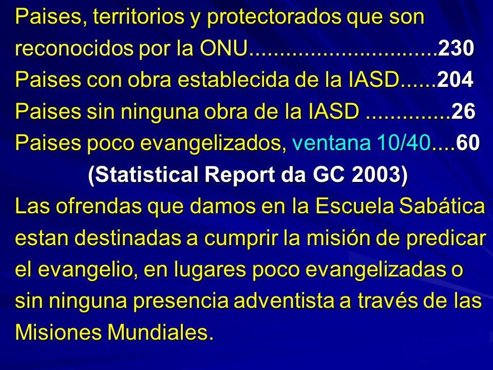 Paises, territorios y protectorados que son reconocidos por la ONU...............................230 Paises con obra establecida de la IASD......204 Paises sin ninguna obra de la IASD..............26 Paises poco evangelizados, ventana 10/40....60 (Statistical Report da GC 2003) (Statistical Report da GC 2003) Las ofrendas que damos en la Escuela Sabática estan destinadas a cumprir la misión de predicar el evangelio, en lugares poco evangelizadas o sin ninguna presencia adventista a través de las Misiones Mundiales.
