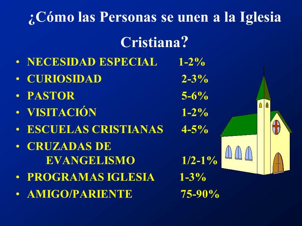 E L P RINCIPIO O IKOS Este fue el medio por el que la iglesia cristiana fue establecida. Cristo primero eligió a unas pocas personas y las invitó a se