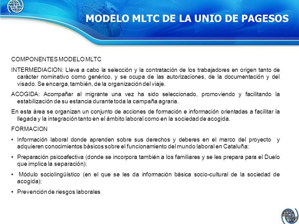 COMPONENTES MODELO MLTC INTERMEDIACION: Lleva a cabo la selección y la contratación de los trabajadores en origen tanto de carácter nominativo como ge