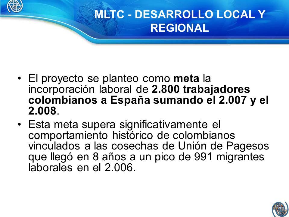 El proyecto se planteo como meta la incorporación laboral de 2.800 trabajadores colombianos a España sumando el 2.007 y el 2.008. Esta meta supera sig