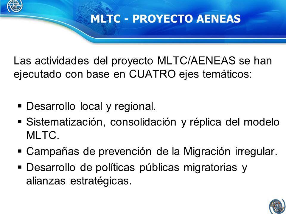 Las actividades del proyecto MLTC/AENEAS se han ejecutado con base en CUATRO ejes temáticos: Desarrollo local y regional. Sistematización, consolidaci