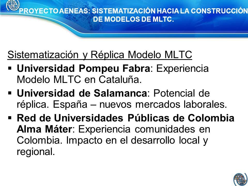 Sistematización y Réplica Modelo MLTC Universidad Pompeu Fabra: Experiencia Modelo MLTC en Cataluña. Universidad de Salamanca: Potencial de réplica. E