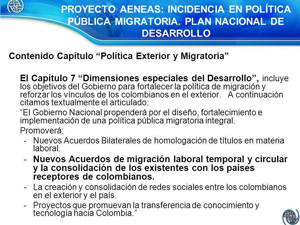 PROYECTO AENEAS: INCIDENCIA EN POLÍTICA PÚBLICA MIGRATORIA. PLAN NACIONAL DE DESARROLLO Contenido Capítulo Política Exterior y Migratoria El Capítulo