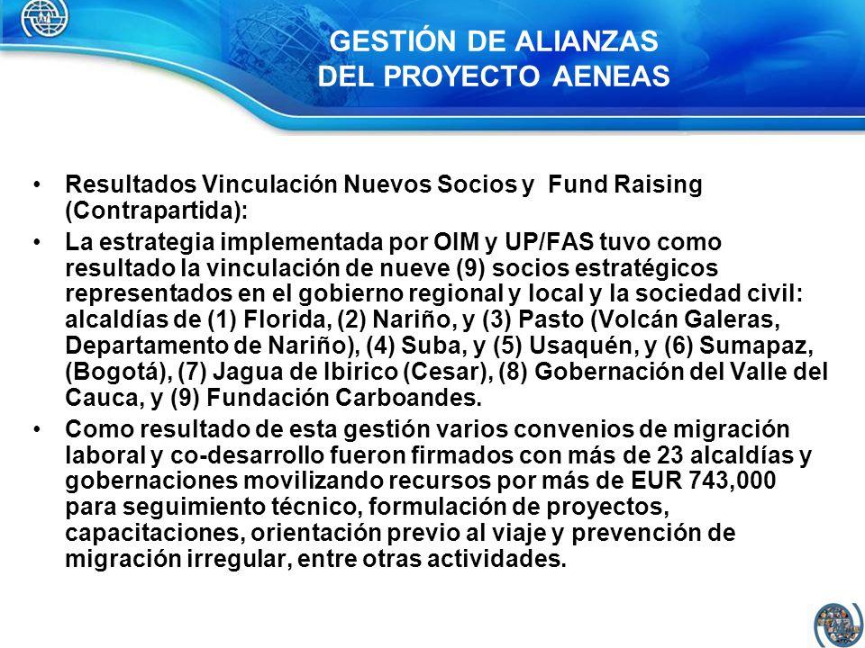 Resultados Vinculación Nuevos Socios y Fund Raising (Contrapartida): La estrategia implementada por OIM y UP/FAS tuvo como resultado la vinculación de