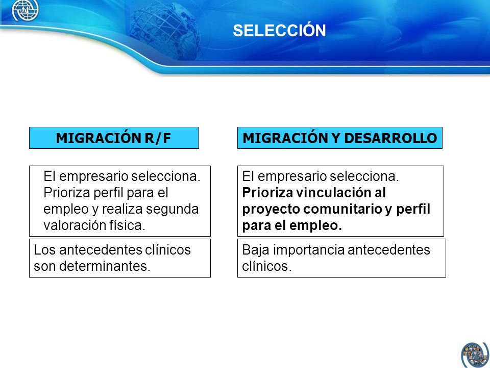 SELECCIÓN MIGRACIÓN R/FMIGRACIÓN Y DESARROLLO El empresario selecciona. Prioriza perfil para el empleo y realiza segunda valoración física. Los antece