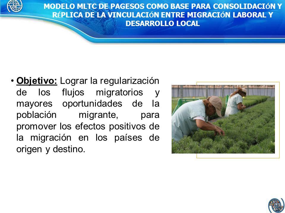 Objetivo: Lograr la regularización de los flujos migratorios y mayores oportunidades de la población migrante, para promover los efectos positivos de
