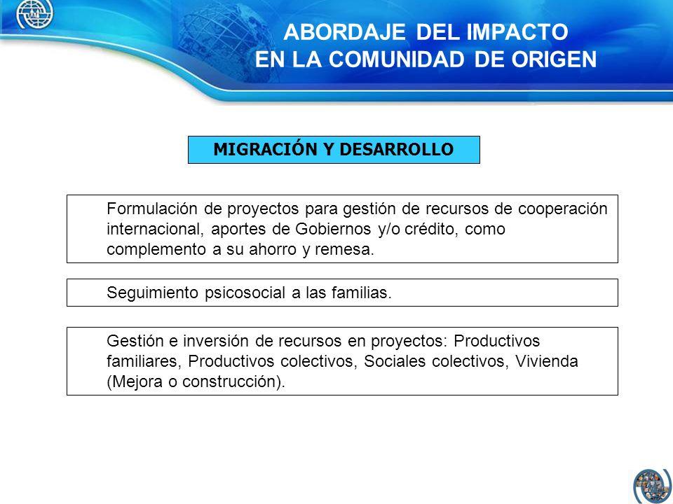 ABORDAJE DEL IMPACTO EN LA COMUNIDAD DE ORIGEN MIGRACIÓN Y DESARROLLO Formulación de proyectos para gestión de recursos de cooperación internacional,