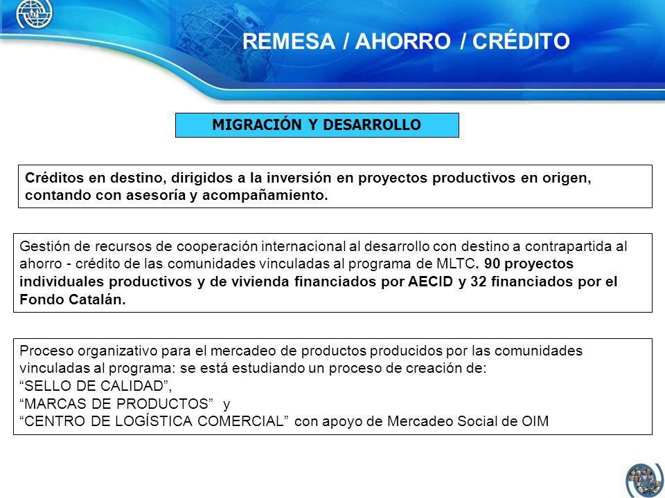 REMESA / AHORRO / CRÉDITO MIGRACIÓN Y DESARROLLO Créditos en destino, dirigidos a la inversión en proyectos productivos en origen, contando con asesor