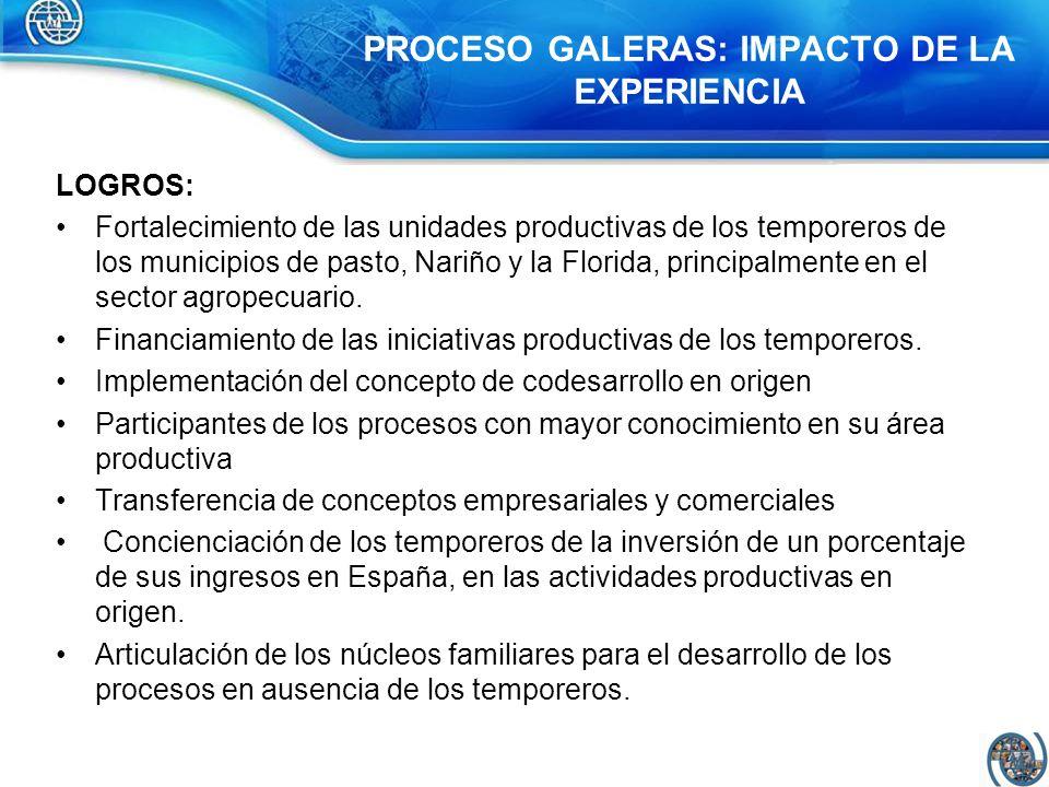 Para el caso de los municipios de Nariño, se consiguió financiación por un valor de USD 50.530 (57,17%), lo cual apadrino la inversión de recursos propios por parte de los beneficiarios por un valor de USD 37.870(42.83%), que en su mayoría corresponden a ahorros del trabajo realizado en España.