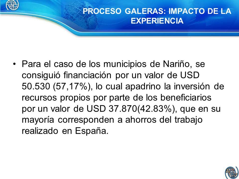 Para el caso de los municipios de Nariño, se consiguió financiación por un valor de USD 50.530 (57,17%), lo cual apadrino la inversión de recursos pro